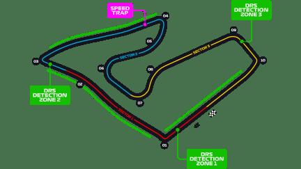 Austria_Circuit.png