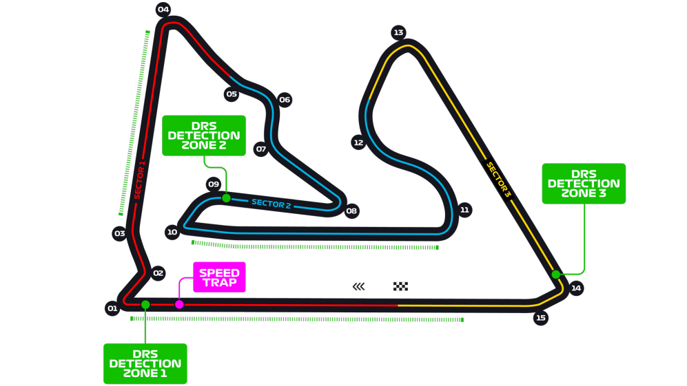 Bahrain_Circuit.png