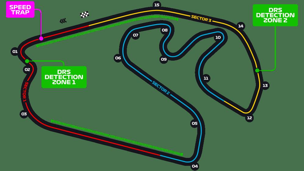 Brazil_Circuit.png