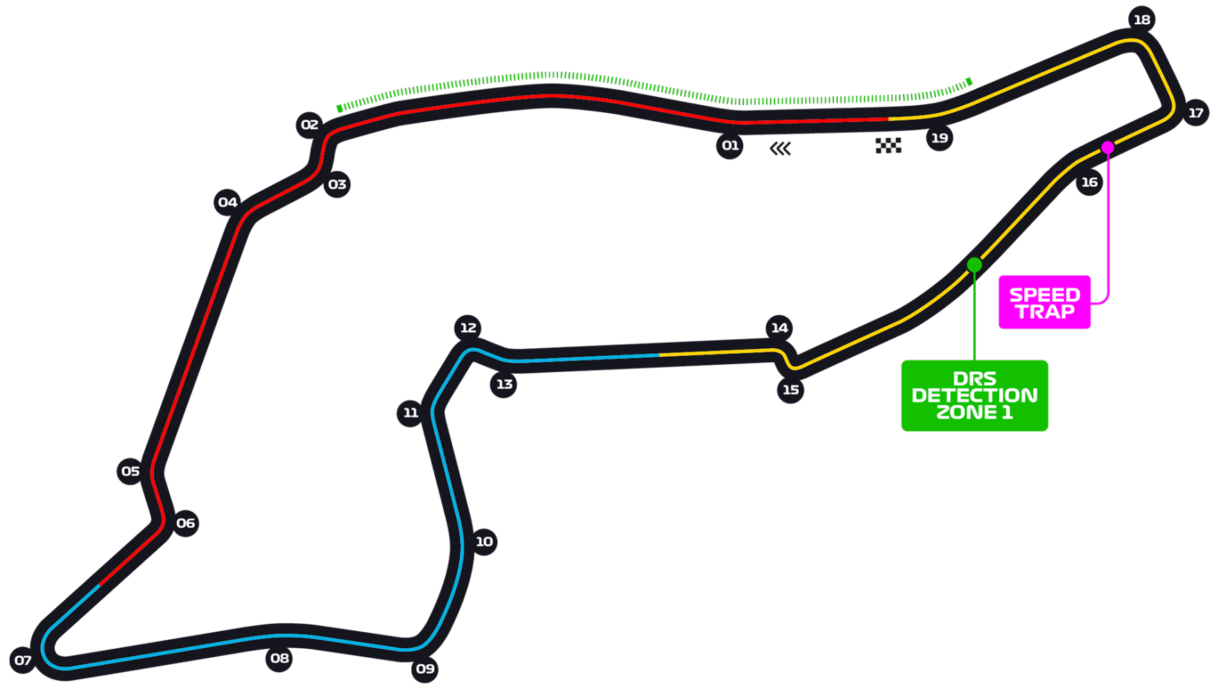 Italian Grand Prix Circuit