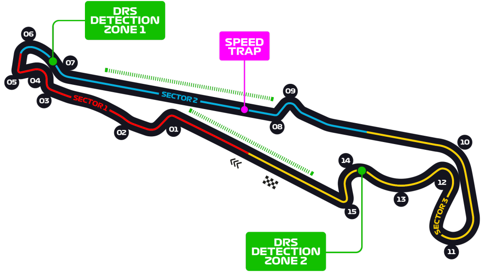 France_Circuit.png