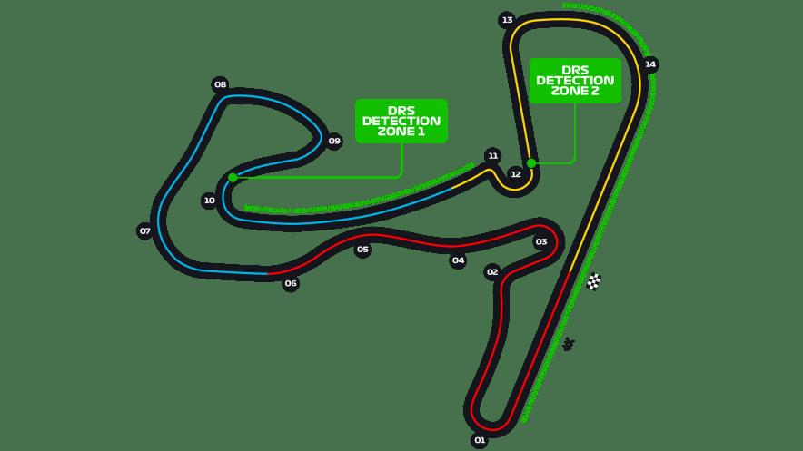 Dutch Grand Prix, Zandvoort 2021
