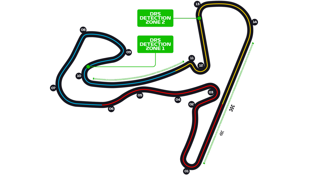 Dutch Grand Prix F1 Race Zandvoort Circuit Formula 1