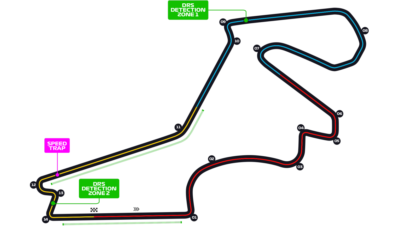 GP TURQUIE 2020 - Formula 1 DHL Turkish Grand Prix 2020 Image