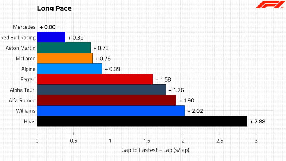 Long-Pace-Lap.jpg