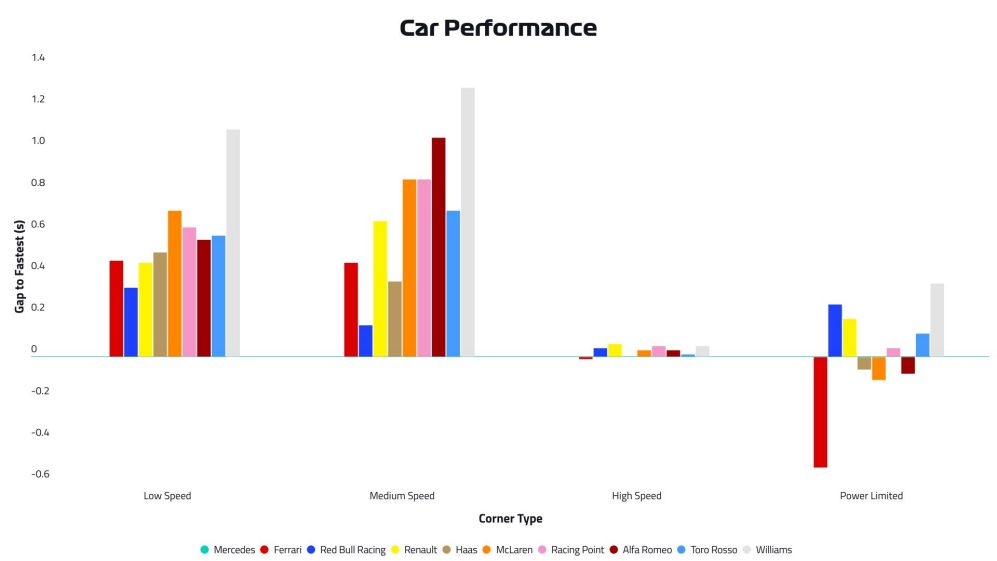 2019-05-esp-car-performance.jpg