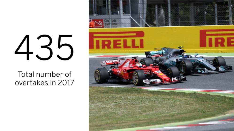 Races_overtakes.jpg