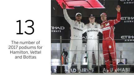 drivers_podiums.jpg