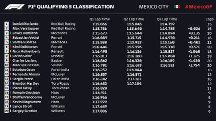 MEX Q3 - Full classification.jpg
