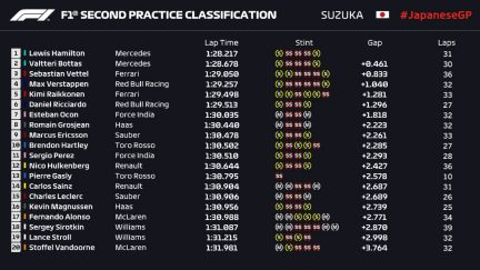 P2 PROVISIONAL CLASSIFICATION-japan.jpg