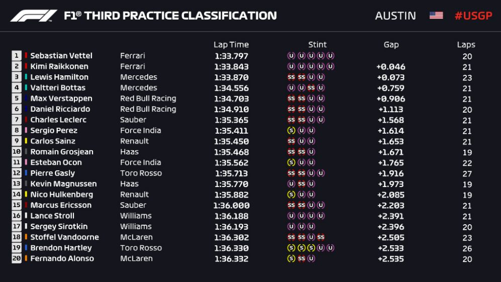P3 USA PROVISIONAL CLASSIFICATION.jpg