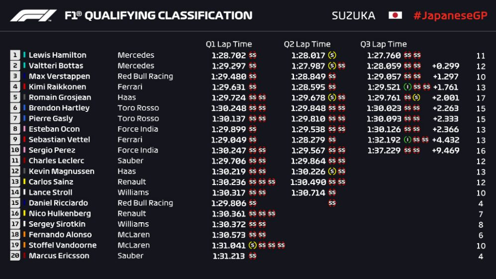 QUALI JAPAN FULL PROVISIONAL CLASSIFICATION.jpg
