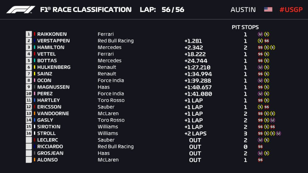 RACE USA PROVISIONAL CLASSIFICATION.jpg