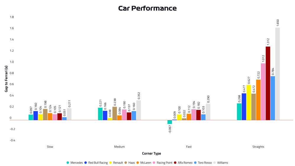 2019-02-brn-p2-car-performance.png