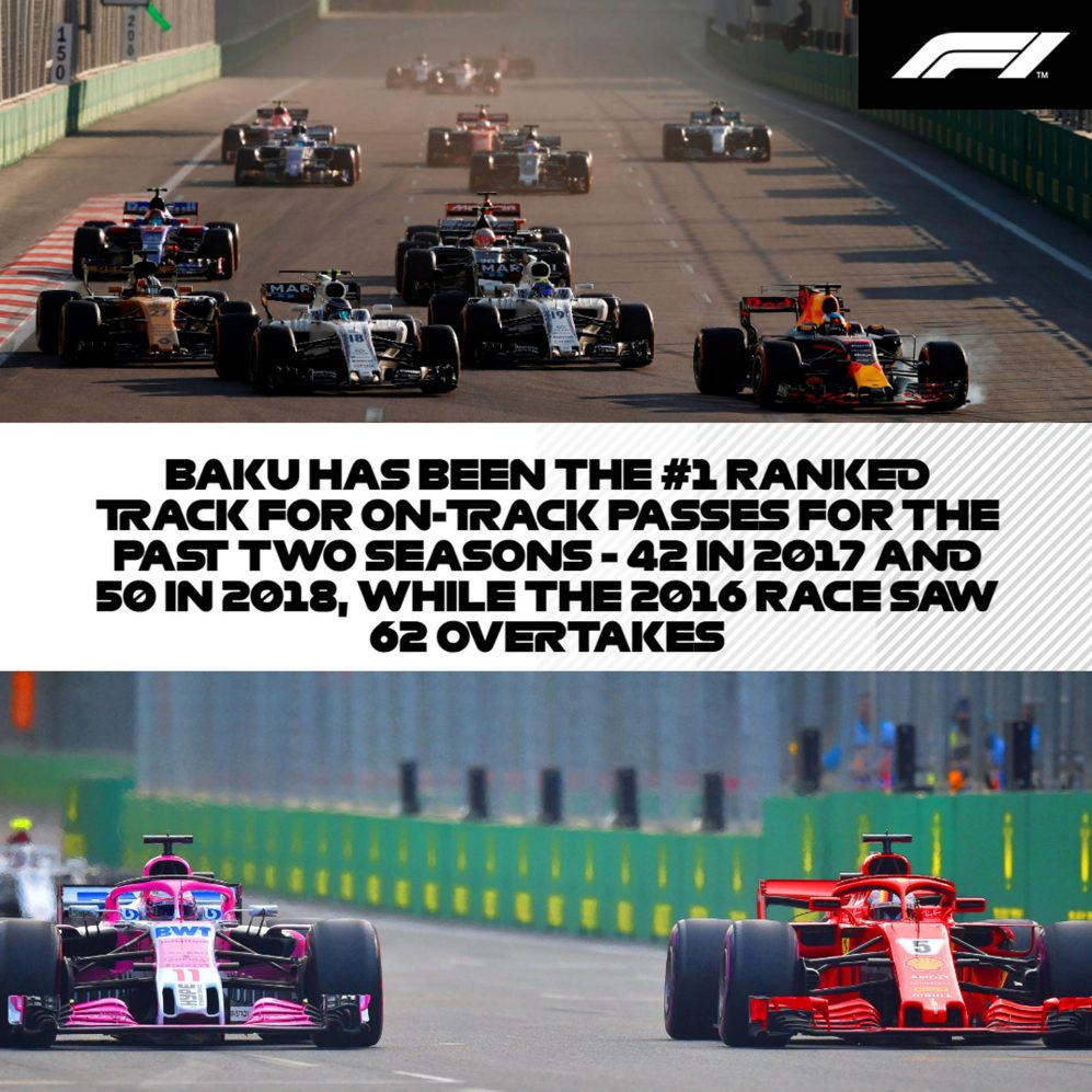Baku overtakes.jpg