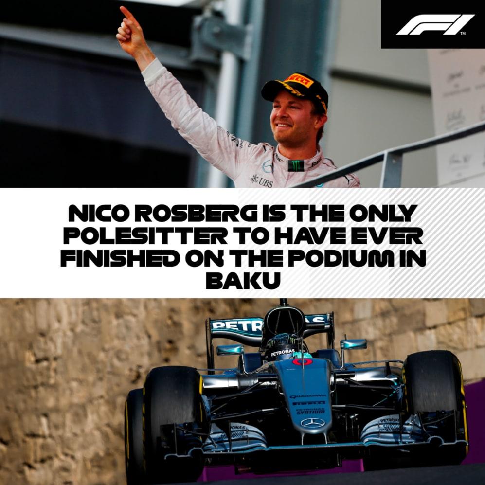 Rosberg Polesitter baku.jpg