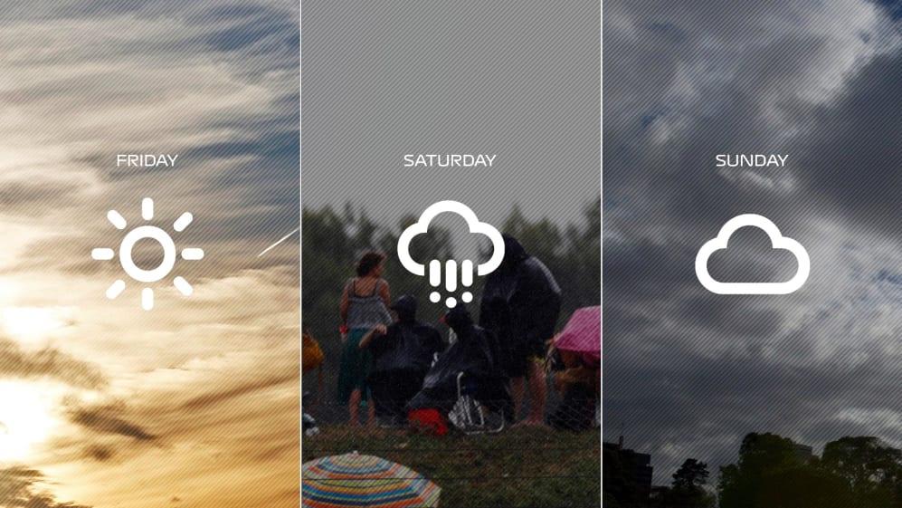 Weatherforecasthungary.jpg