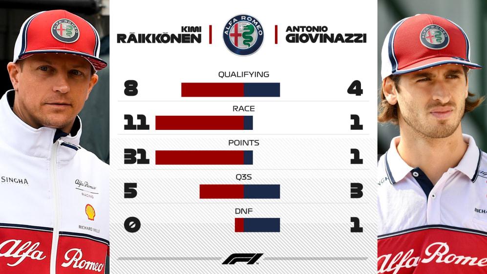 Team H2Hs Alfa Romeo.jpg