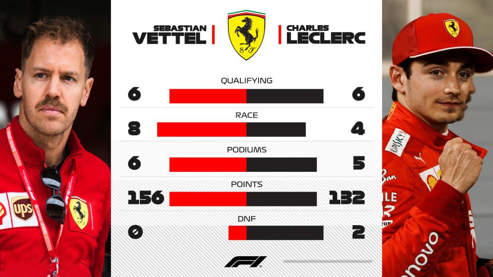 Team H2Hs Ferrari.jpg