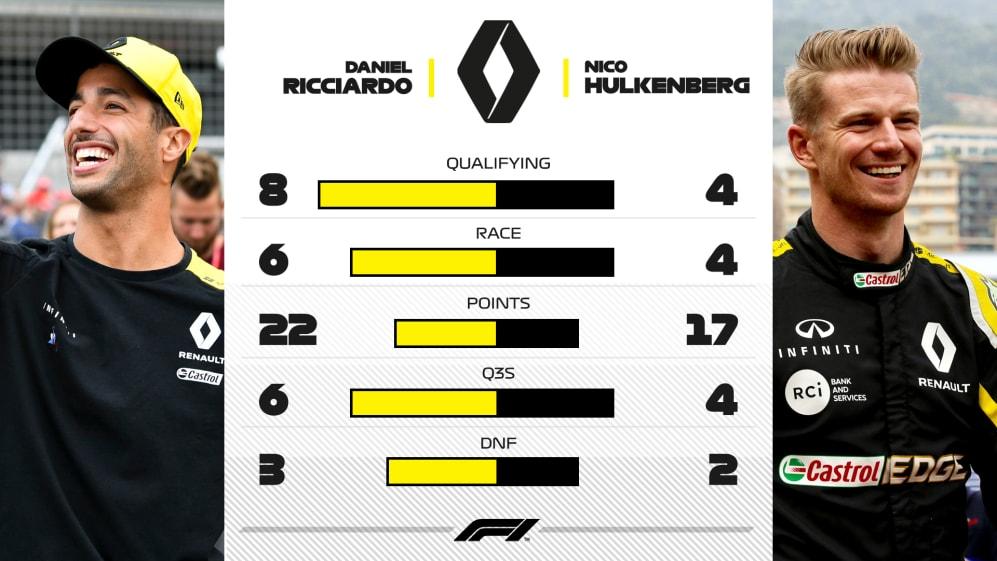 Team H2Hs Renault.jpg