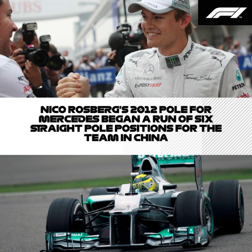 Rosberg Pole run Sorted.jpg