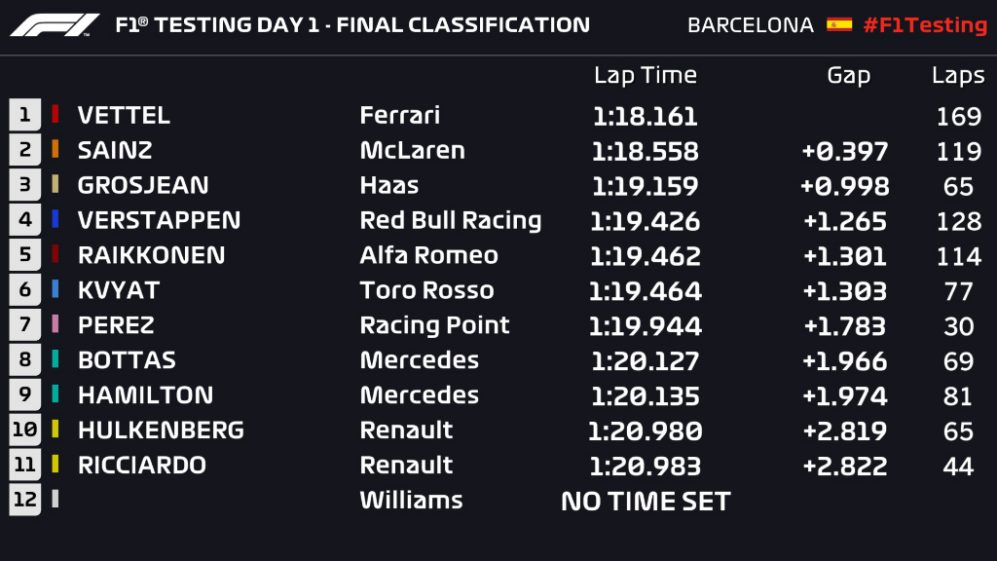 T1 D1 final classification.jpg