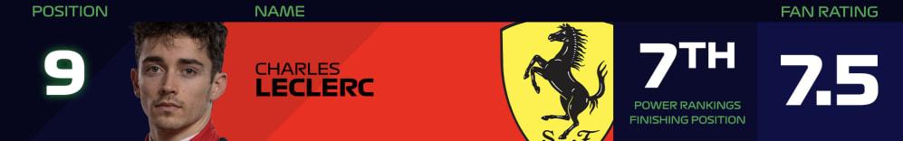 Banner de clasificación de potencia de los fans LECLERC.jpg