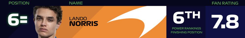 Banner de clasificación de potencia de los fans NORRIS.jpg