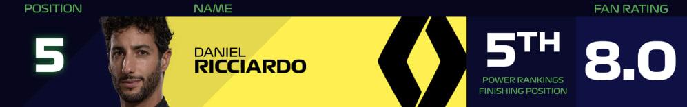 Banner de clasificación de potencia de los fans RICCIARDO.jpg