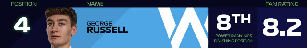 Banner de clasificación de potencia de los fans RUSSELL.jpg