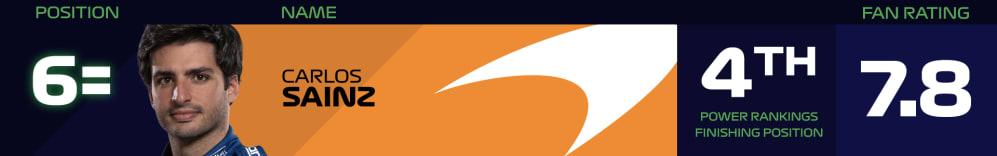 Banner de clasificación de potencia de los fans SAINZ.jpg