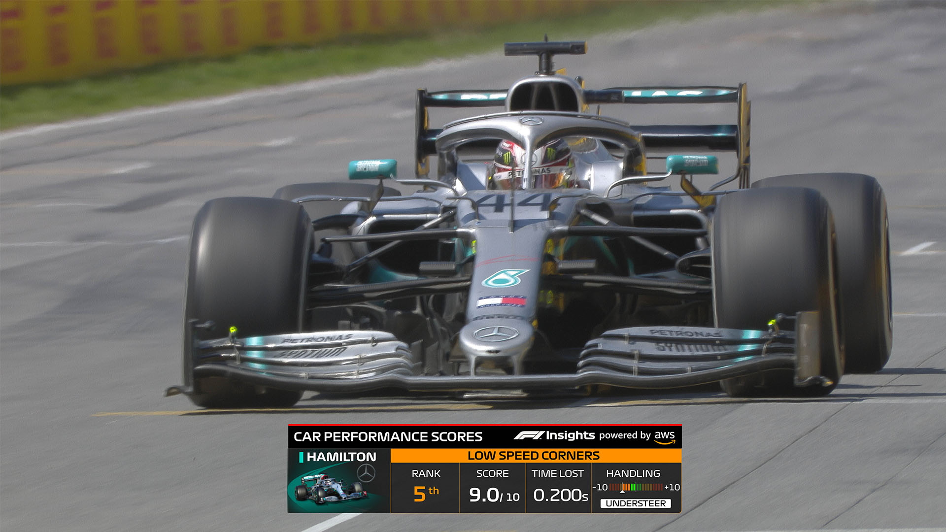F1 Set To Debut New Tv Graphics In 2020 Showing Car Performance Driver Comparisons And More Formula 1