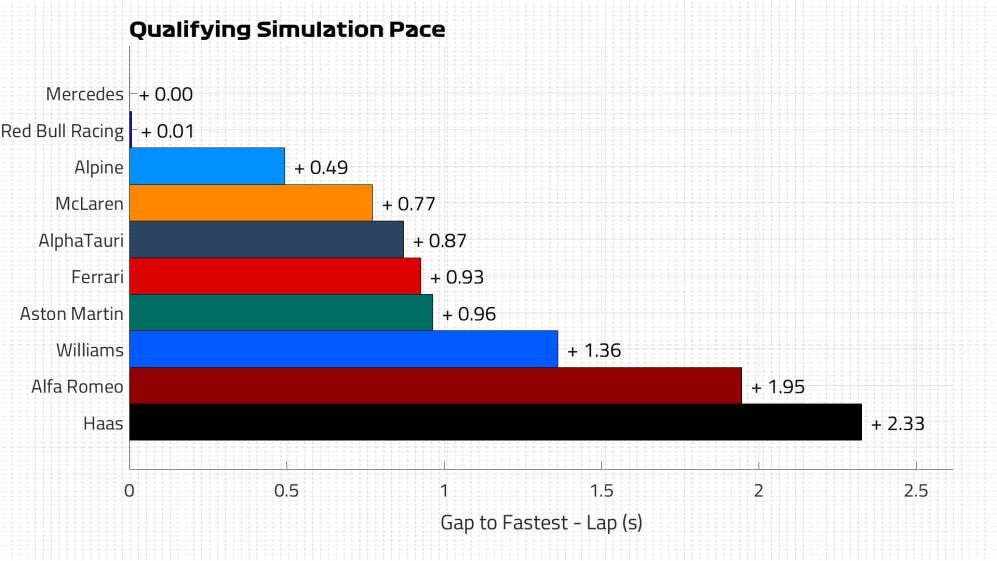 Qualifying-Pace-Lap.jpg