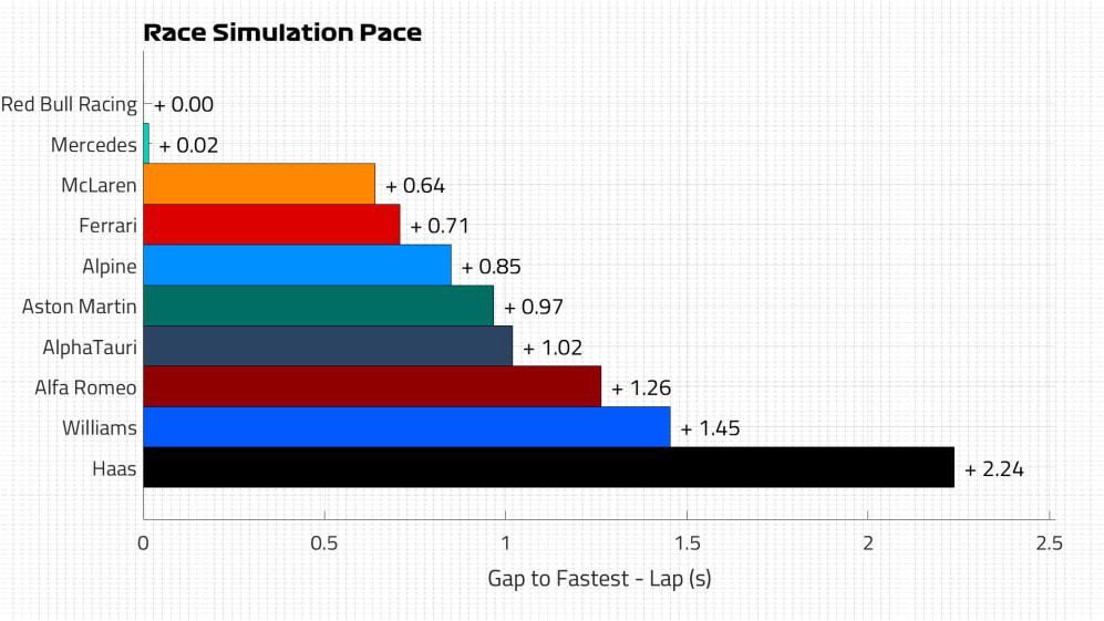 Race-Pace-Lap.jpg