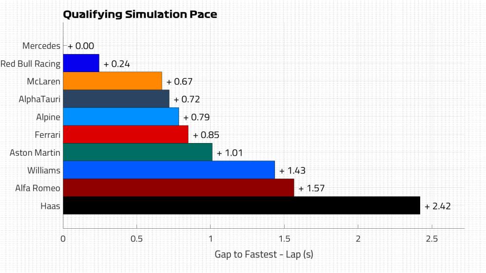 Qualifying Pace Lap.jpg