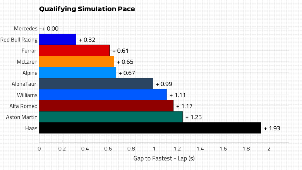 Qualifying Pace Lap.png