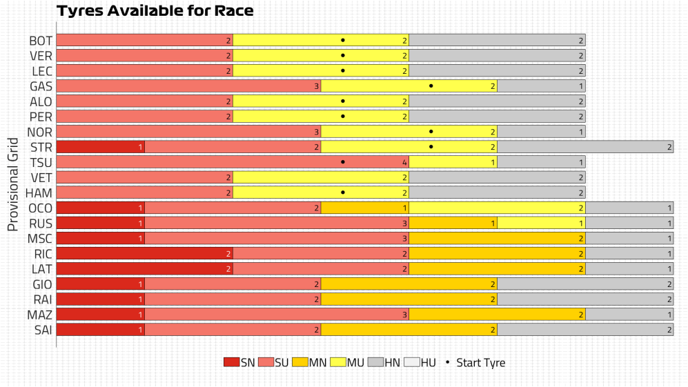 Tyres Available for Race.png