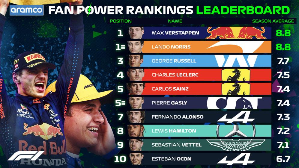 Fans Power Rankings Leaderboard Table 16x9 TEMPLATE v3.jpg