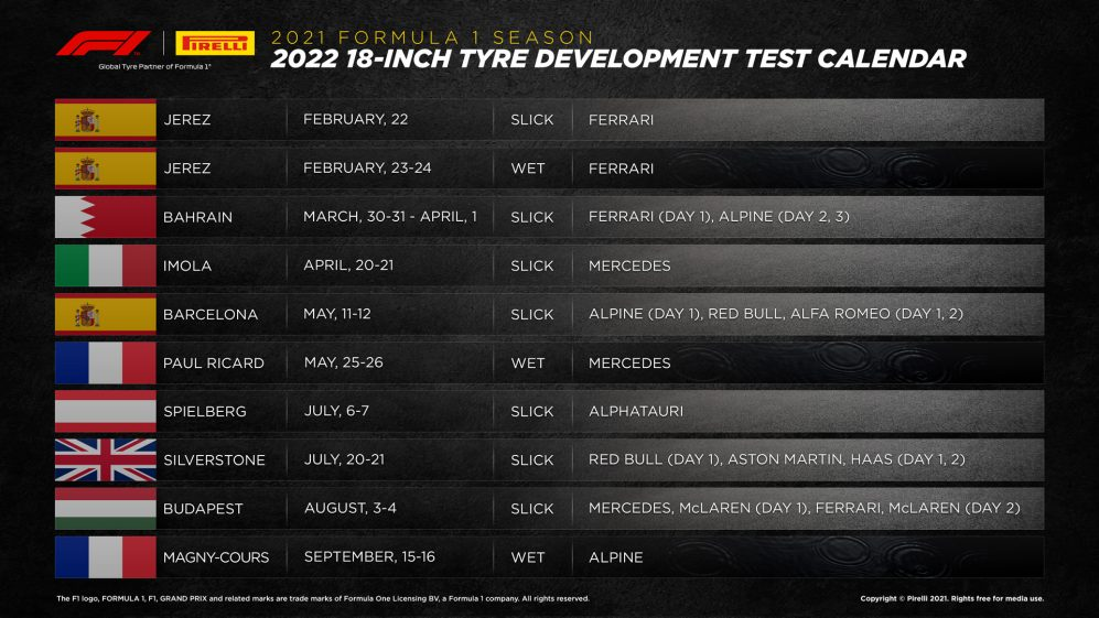 Formula 1 Calendar 2022.Pirelli Confirm 2021 Testing Programme With Nine Teams Ahead Of Switch To 18 Inch Tyres Next Year Formula 1