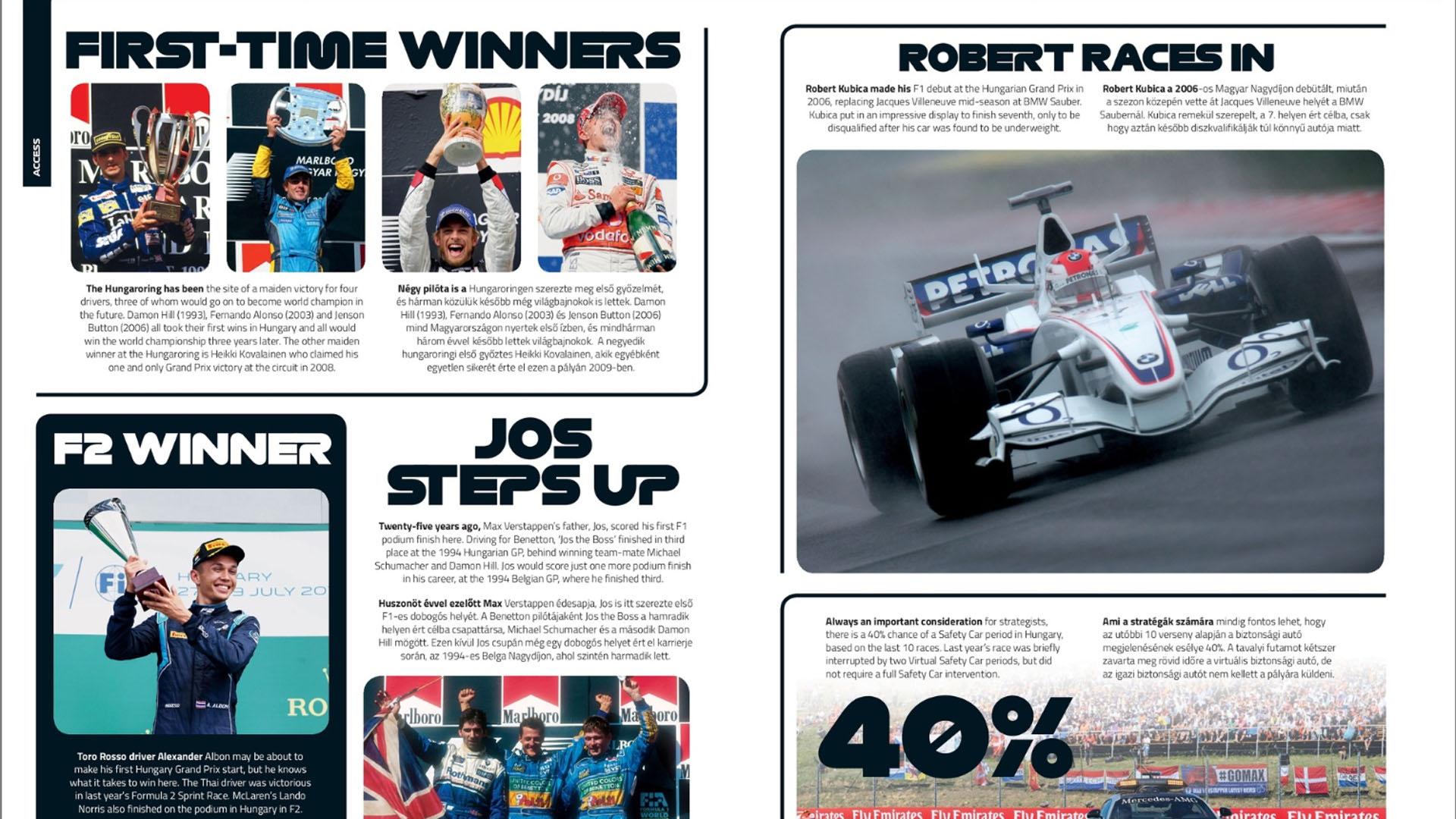 HUNGARY - free digital race programme | Formula 1®