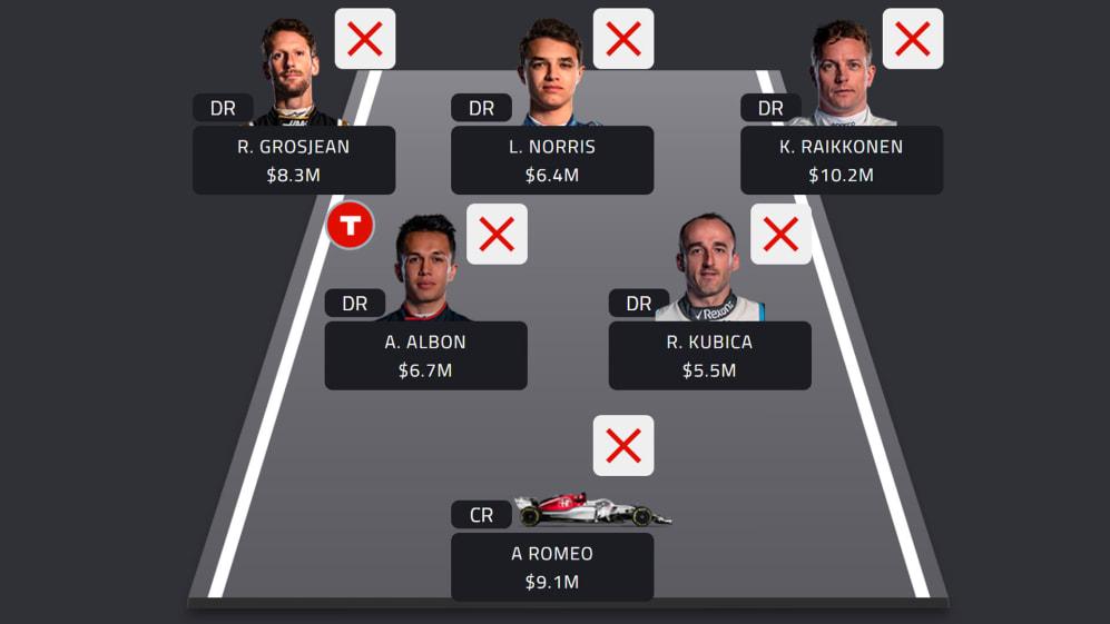 Canada Worst Team.jpg