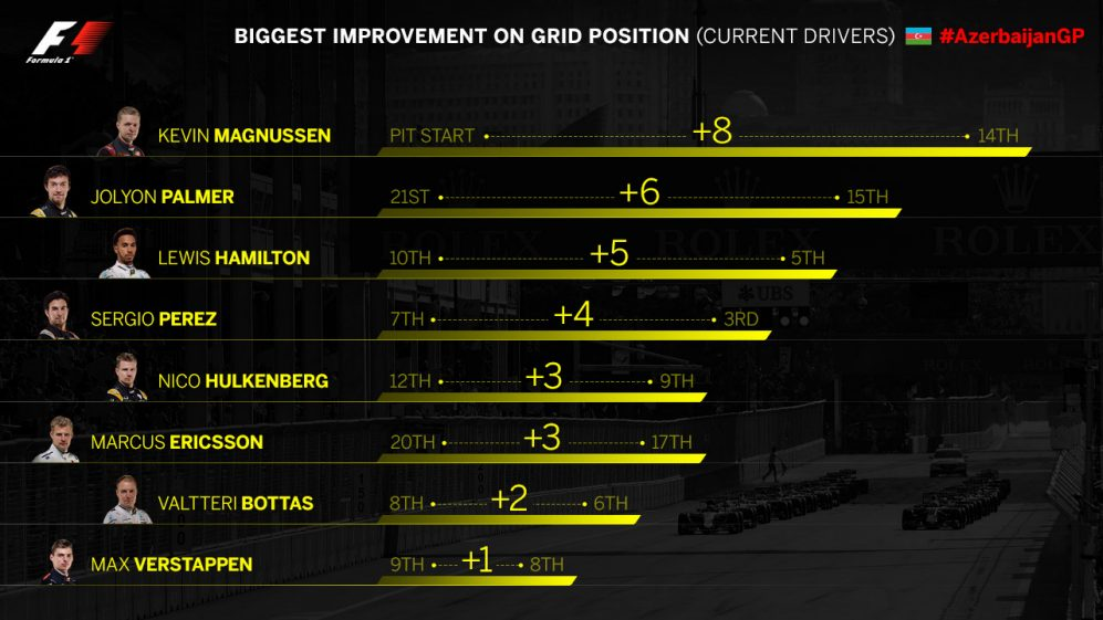 azerbaijan improvement-on-grid-position.jpg