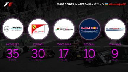 azerbaijan most-points.jpg