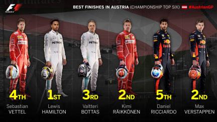 best-finishes austria.jpg