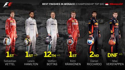 best-finishes monaco.jpg