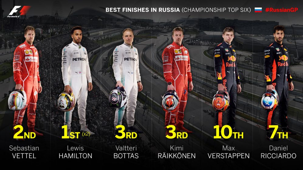 best-finishes-RUS.jpg