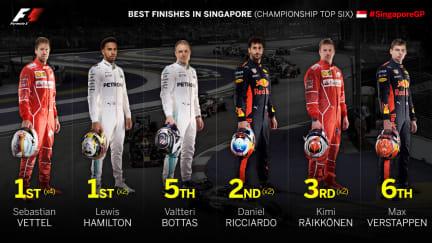 best-finishes-singapore.jpg
