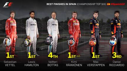 best-finishes-spain.jpg
