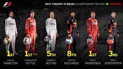 best-finishes_BRA.jpg