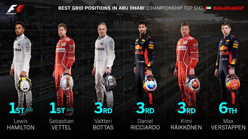 best-grid-abu.jpg